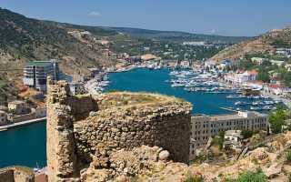 Города Республики Крым